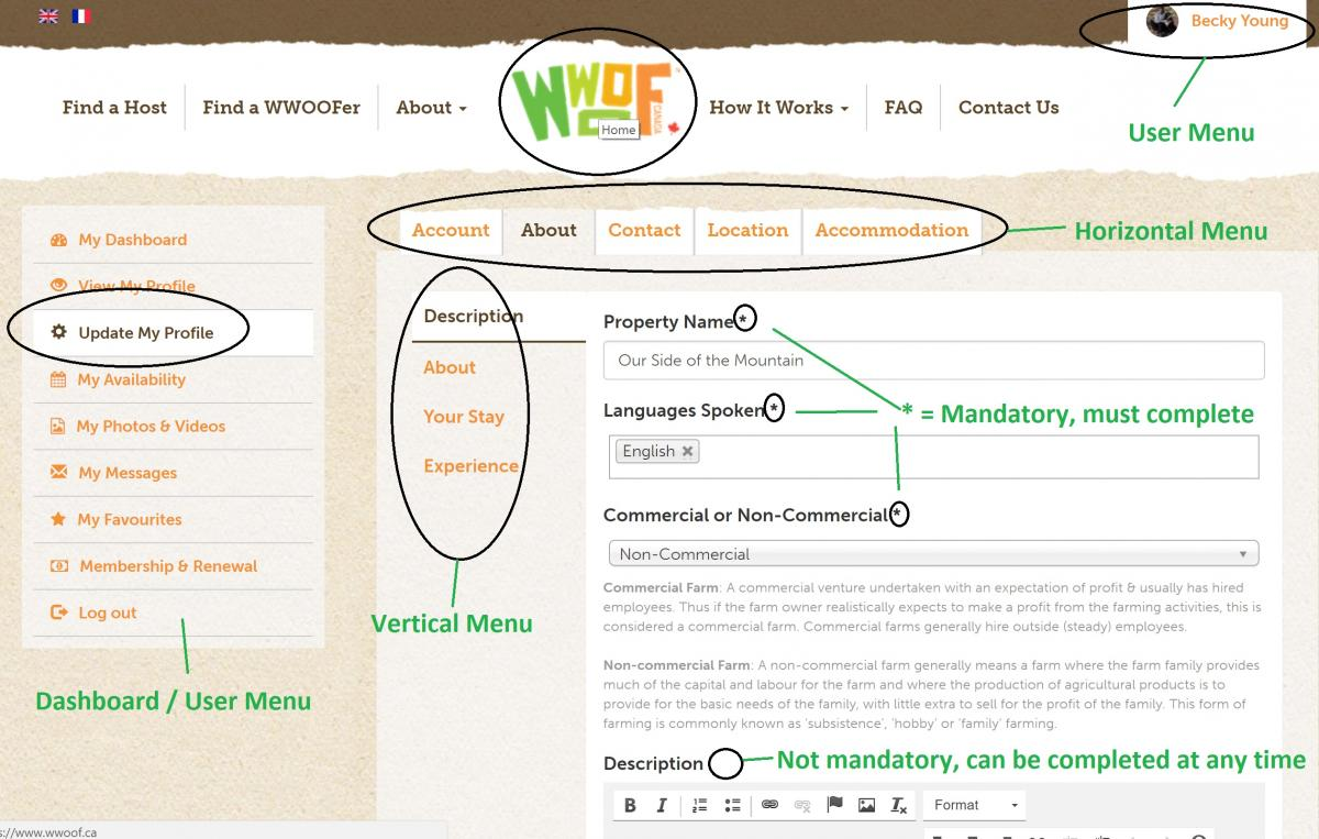 Frequently Asked Questions Wwoof Canada